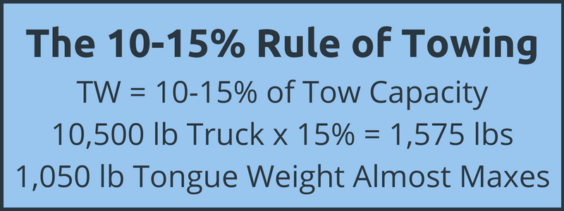 The 10-15% Rule of Towing