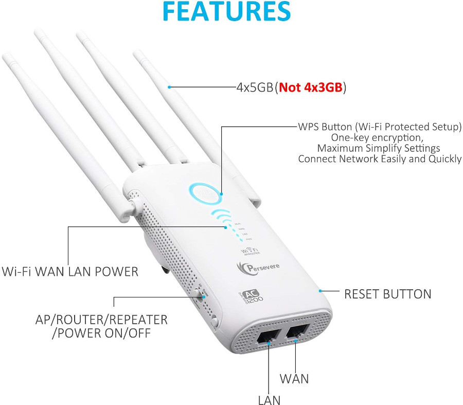 Persevere WiFi Range Extender