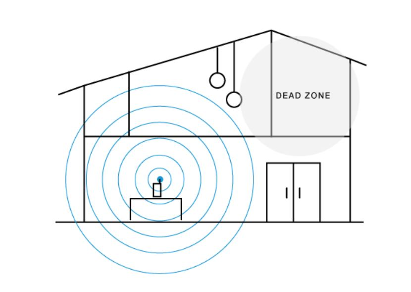 WiFi Booster Dead Zone