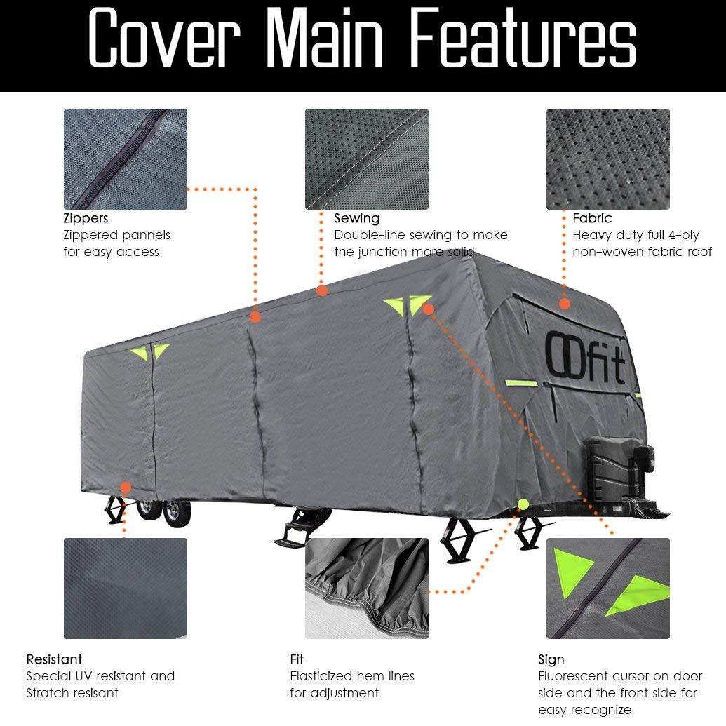 Best RV Covers 2019 // Reviews, Pricing, & Comparisons!