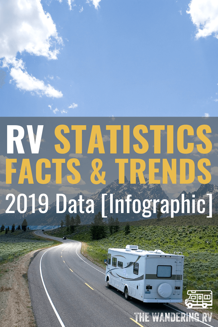 RV Statistics, Facts & Trends 2019