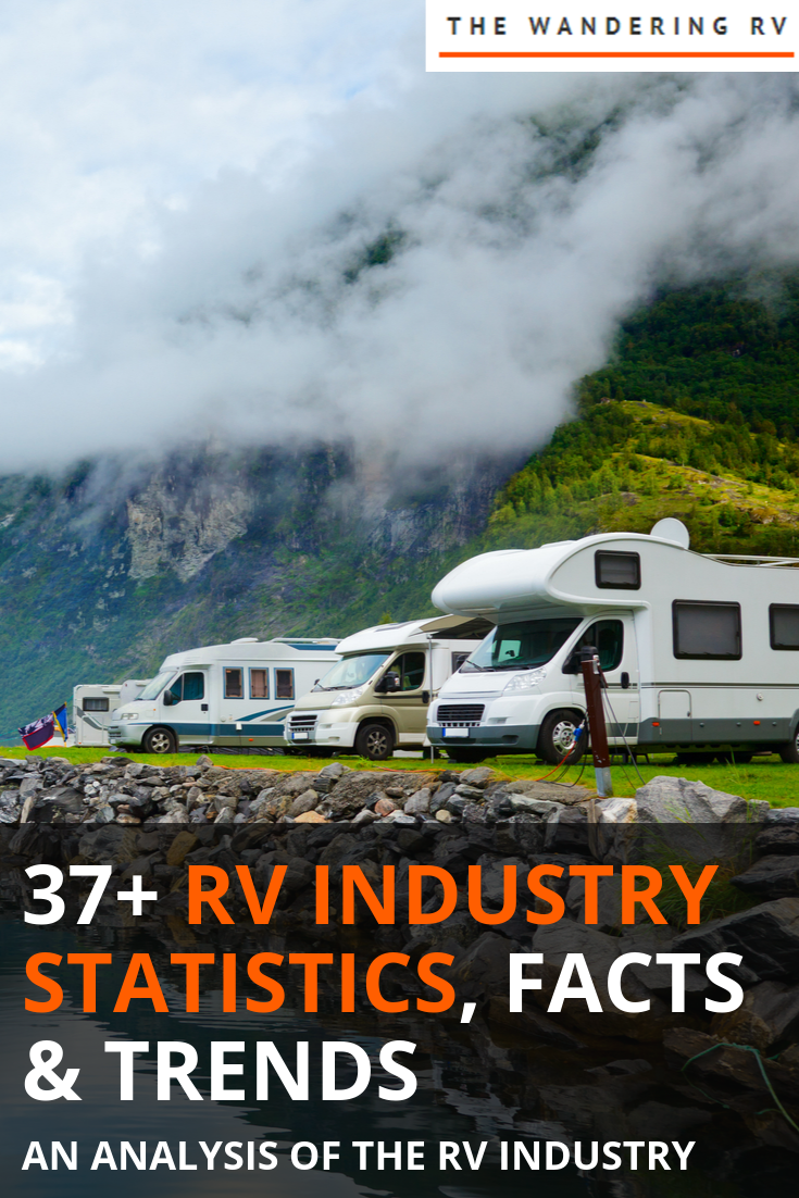 RV Industry Statistics, Facts, and Trends