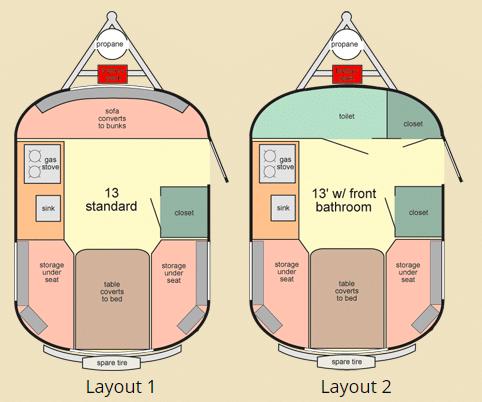 Scamp Floorplan
