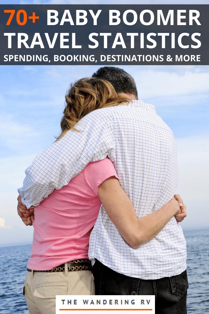 Baby Boomer Travel Statistics
