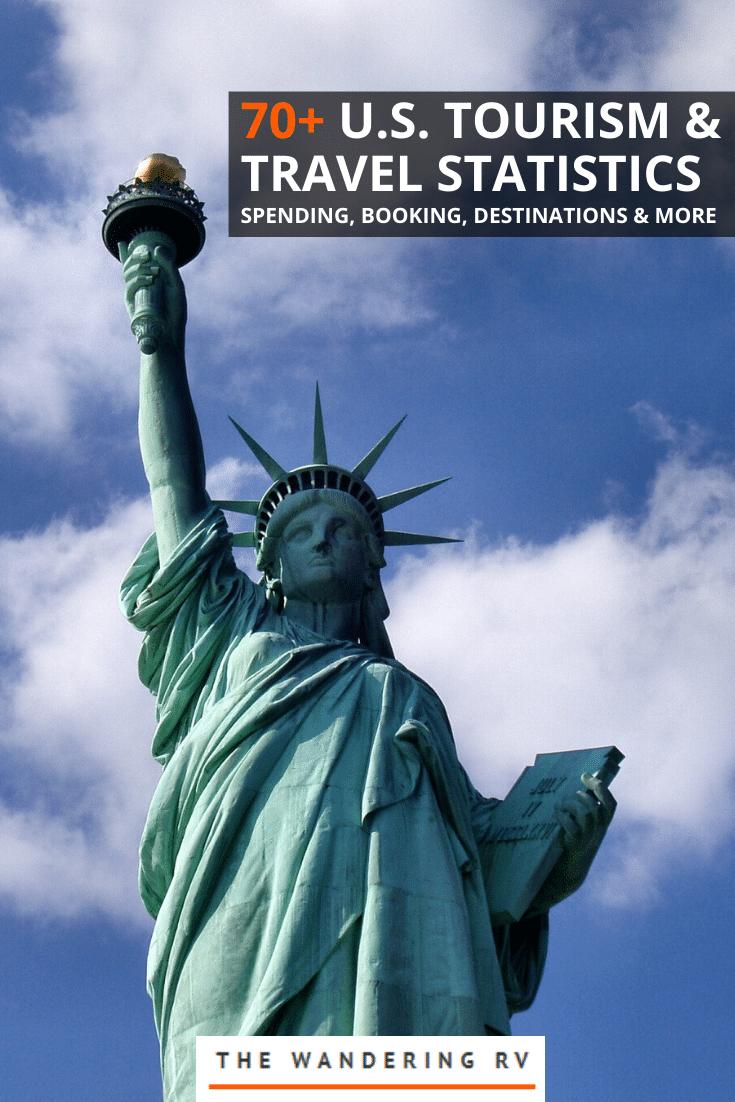 US Tourism Statistics