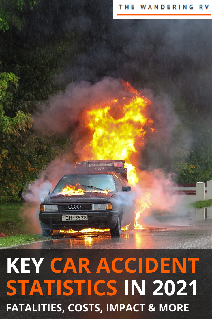 Car Accident Statistics