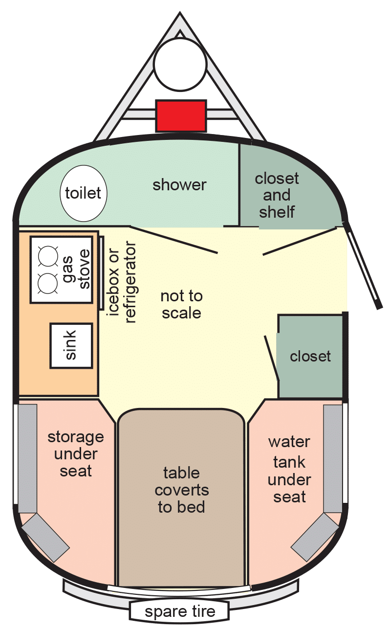 Scamp Trailer Layout